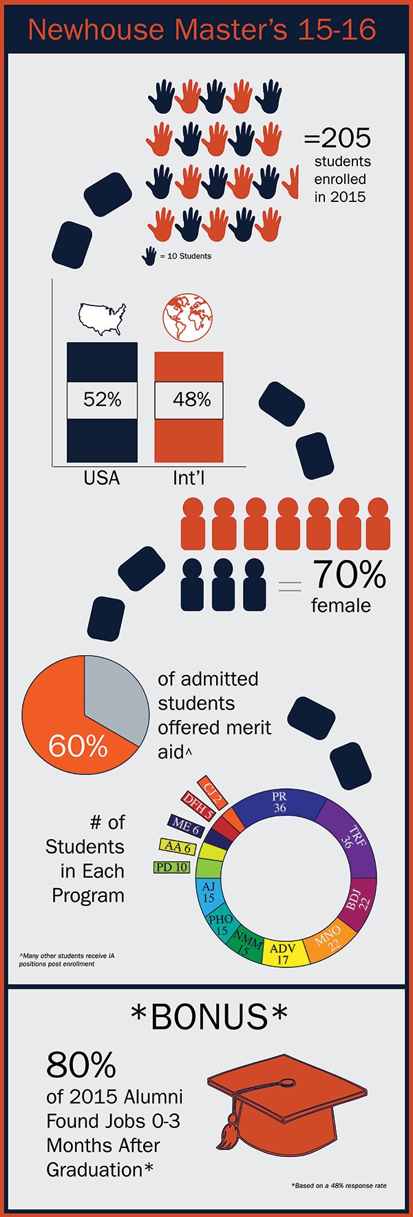 Infographic_Draft5